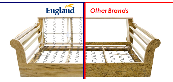 What S Inside England Furniture